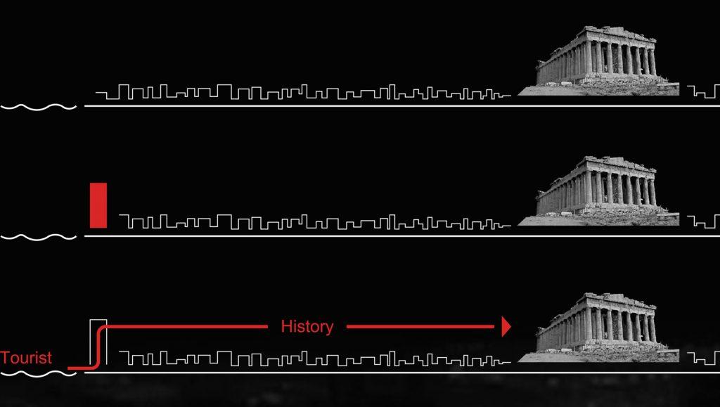 Pirėjo bokštas - idėjinė schema