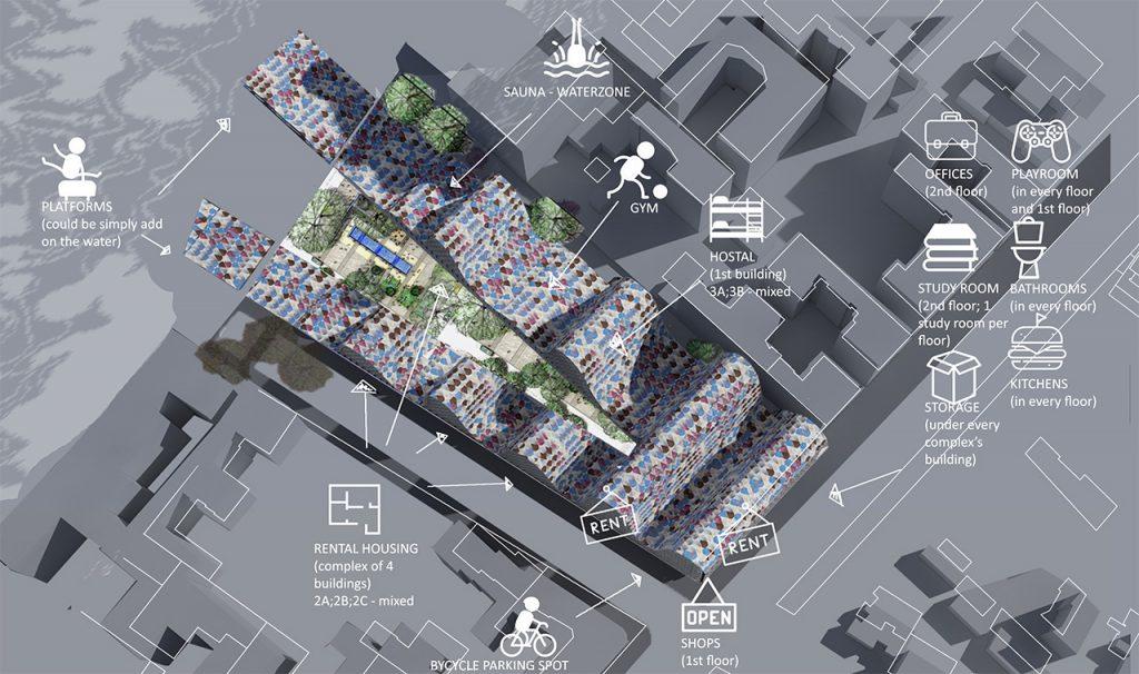 Multifunkcinis pastatas - funkcinis teritorijos planas