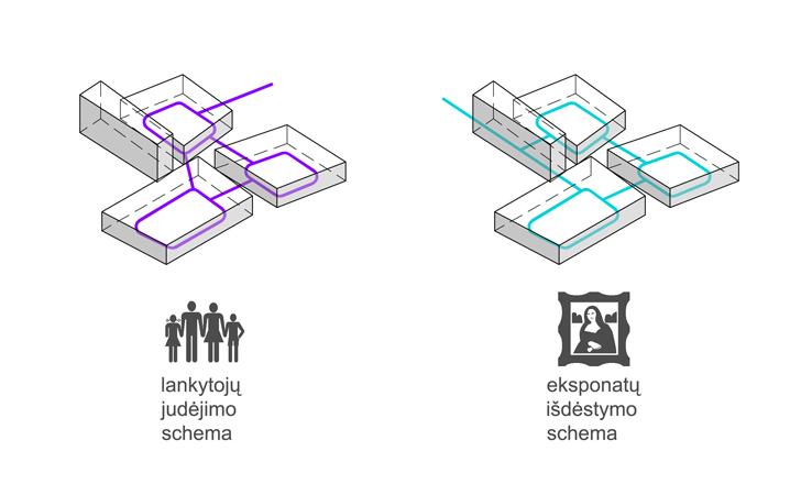 MMC - schema