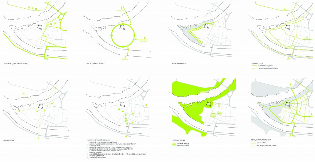 Kauno Pilis - Piliavietės ir aplinkinių teritorijų analizės schemos