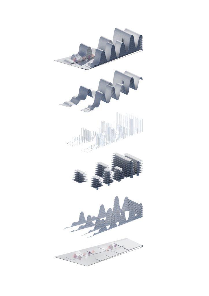 Multifunkcinis pastatas - sluoksniai
