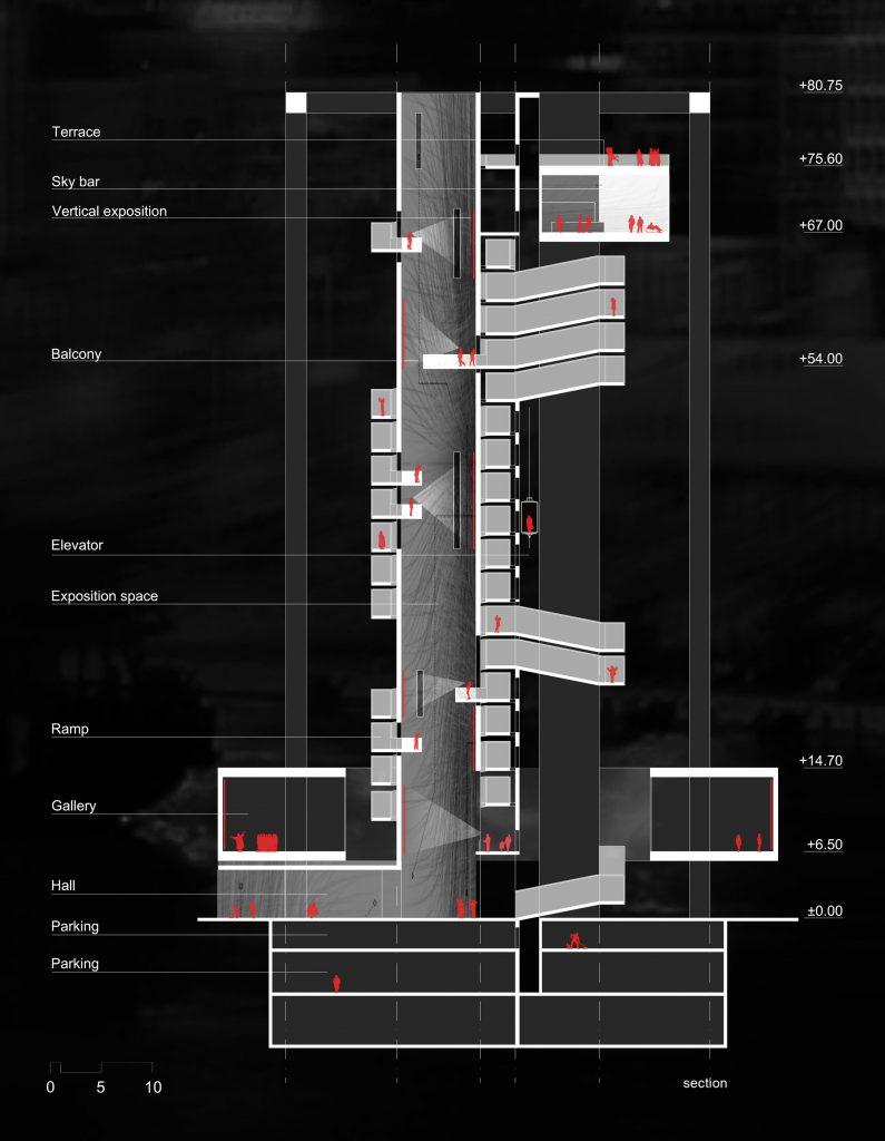 Pirėjo bokštas - pjūvis